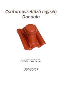 csatornaszellozo_danubia